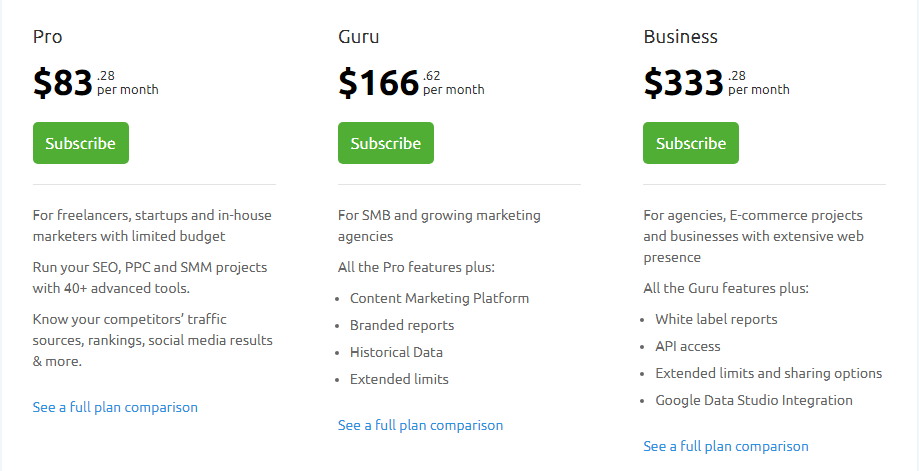 Semrush Reviews, Plans, and Pricing